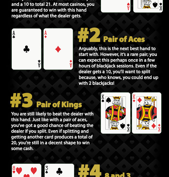 Best Starting Blackjack Hands and Where to Play Online
